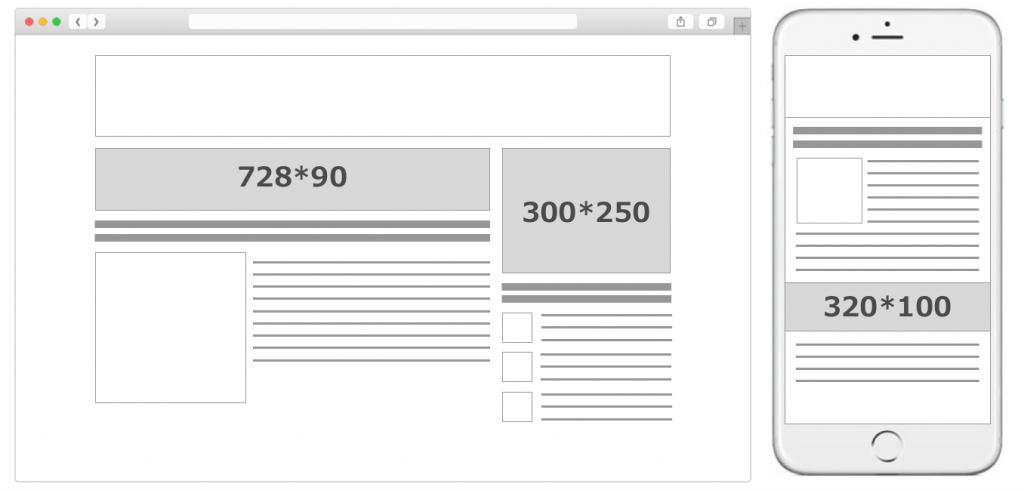 AdSense広告をCSS「display:none」で非表示にすると